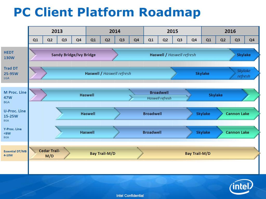 Intel_Cannonlake_Roadmap_Wide.jpg
